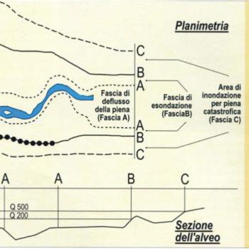 pianificazione territoriale piemonte