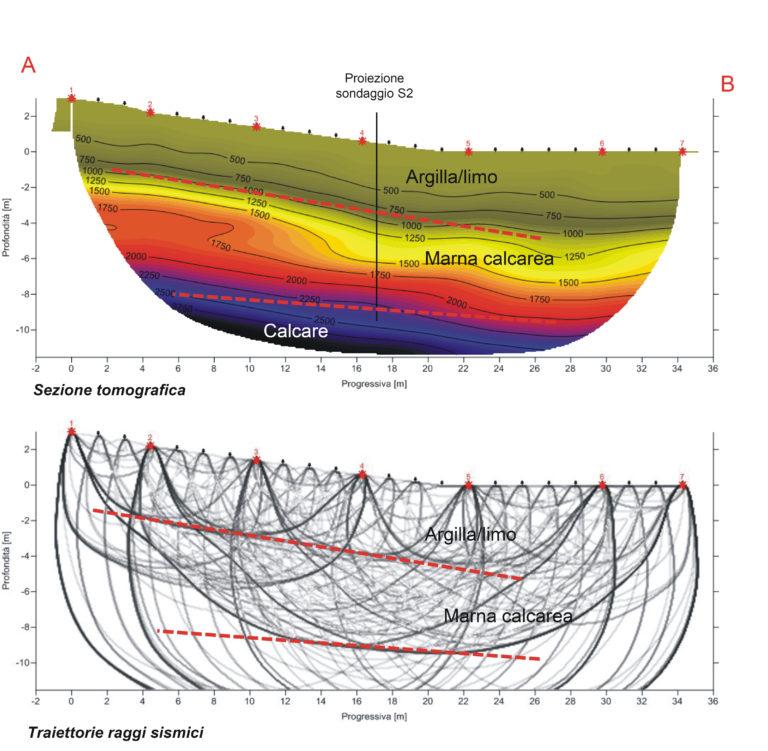 Cosa sono le indagini geofisiche